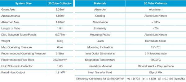 20 TUBE SOLAR INFO